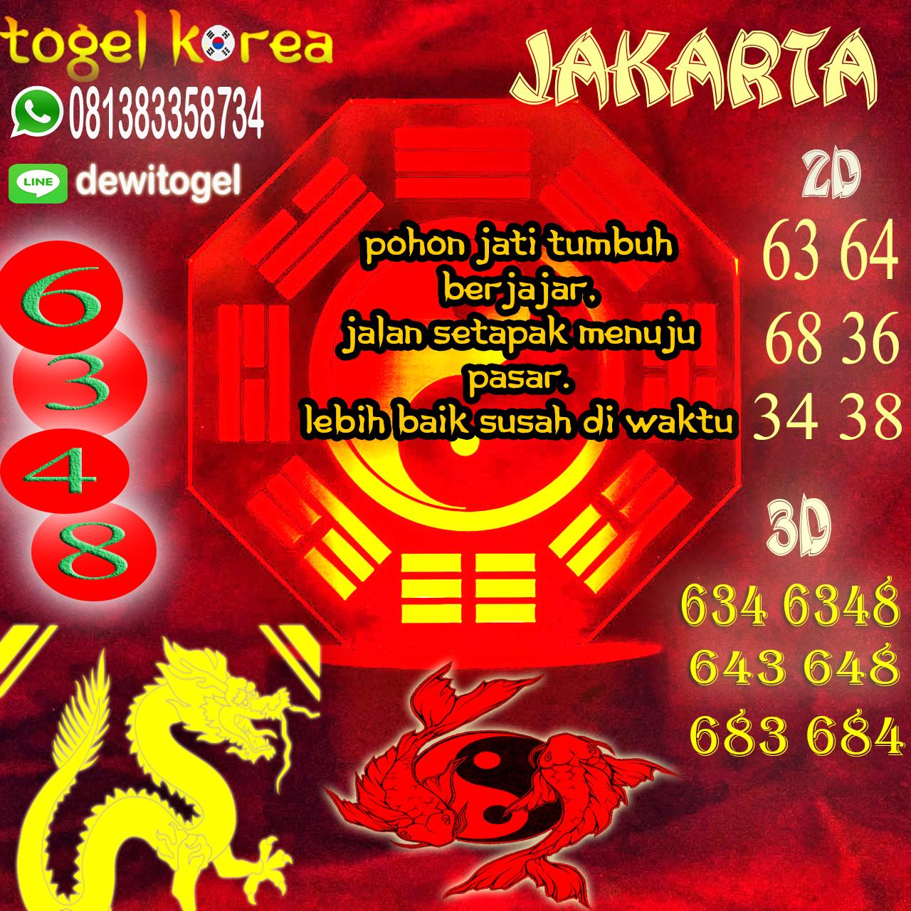 PREDIKSI JITU JAKARTA (JKT) 10 AGUSTUS 2020